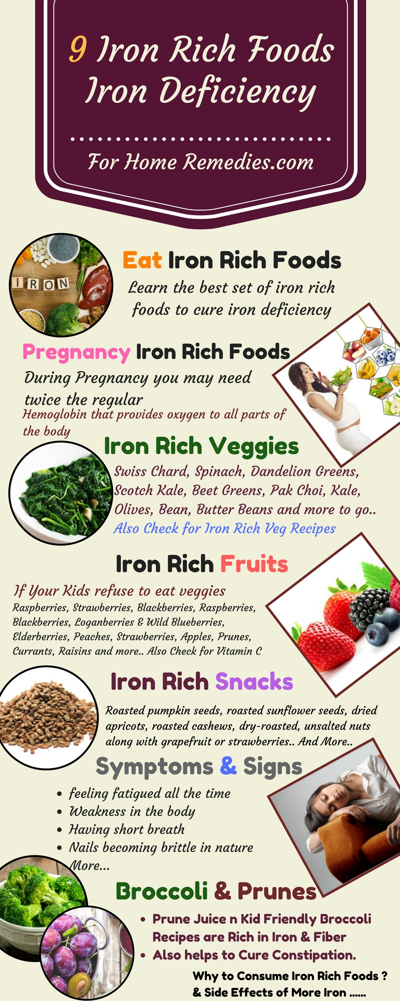 My Iron Deficiency 9 Home Remedies Amp Best Iron Rich