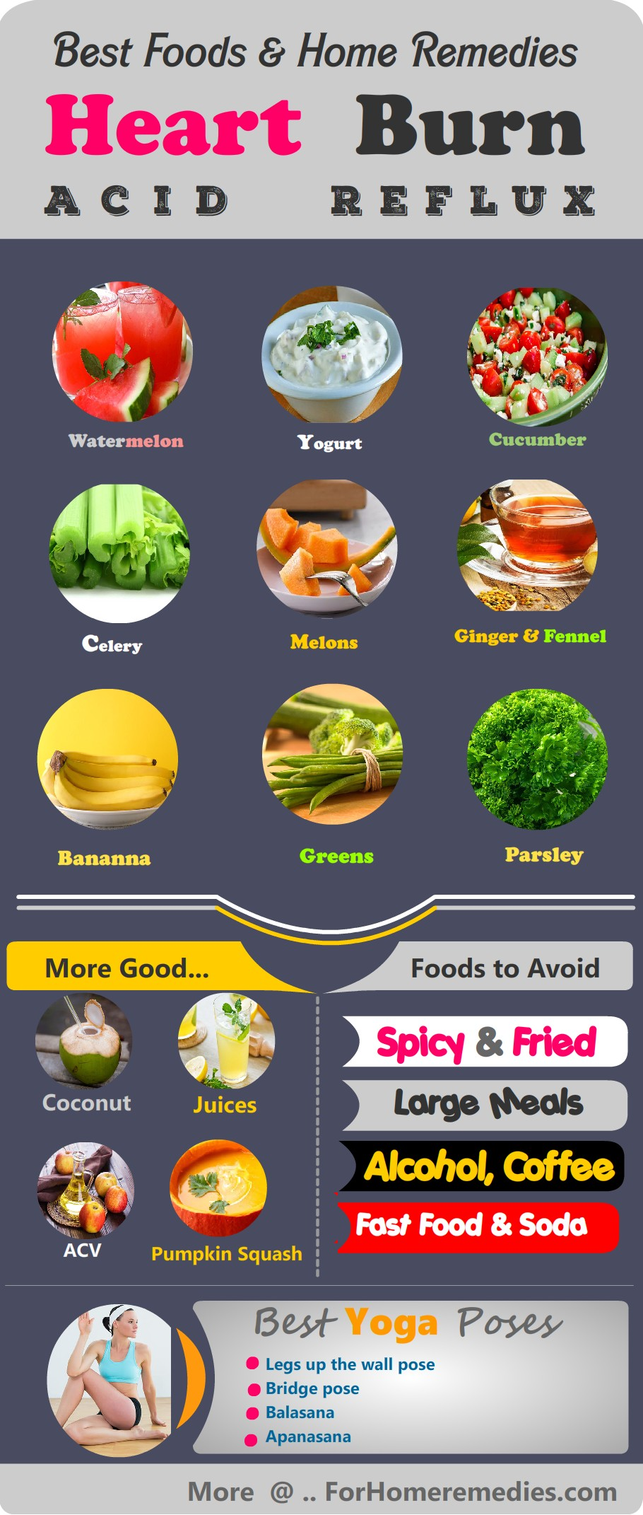Home Remedies and Best Foods for Heart Burn Gerd Acid Reflux