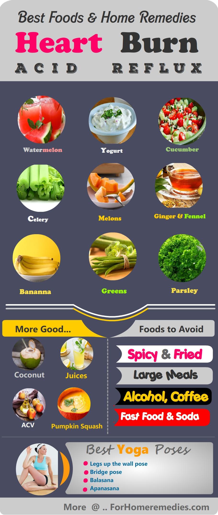 reflux acid heartburn foods gerd remedies heart burn acidity quick