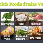 Iron Rich foods fruits vegetables and snacks + iron deficiency symptoms