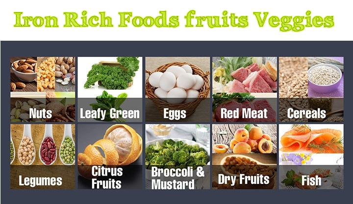 Iron Rich Foods fruits vegetables drinks snacks
