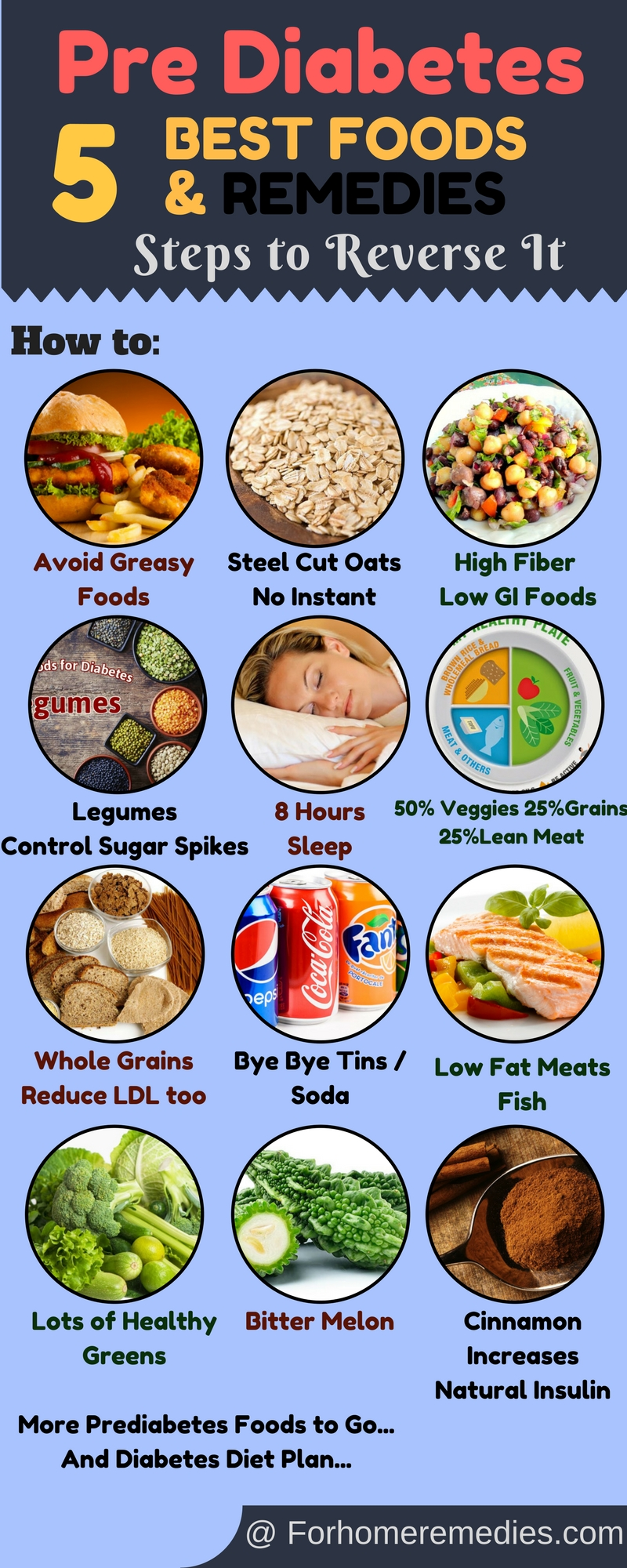 What Foods Should A Diabetic Eat And Not Eat