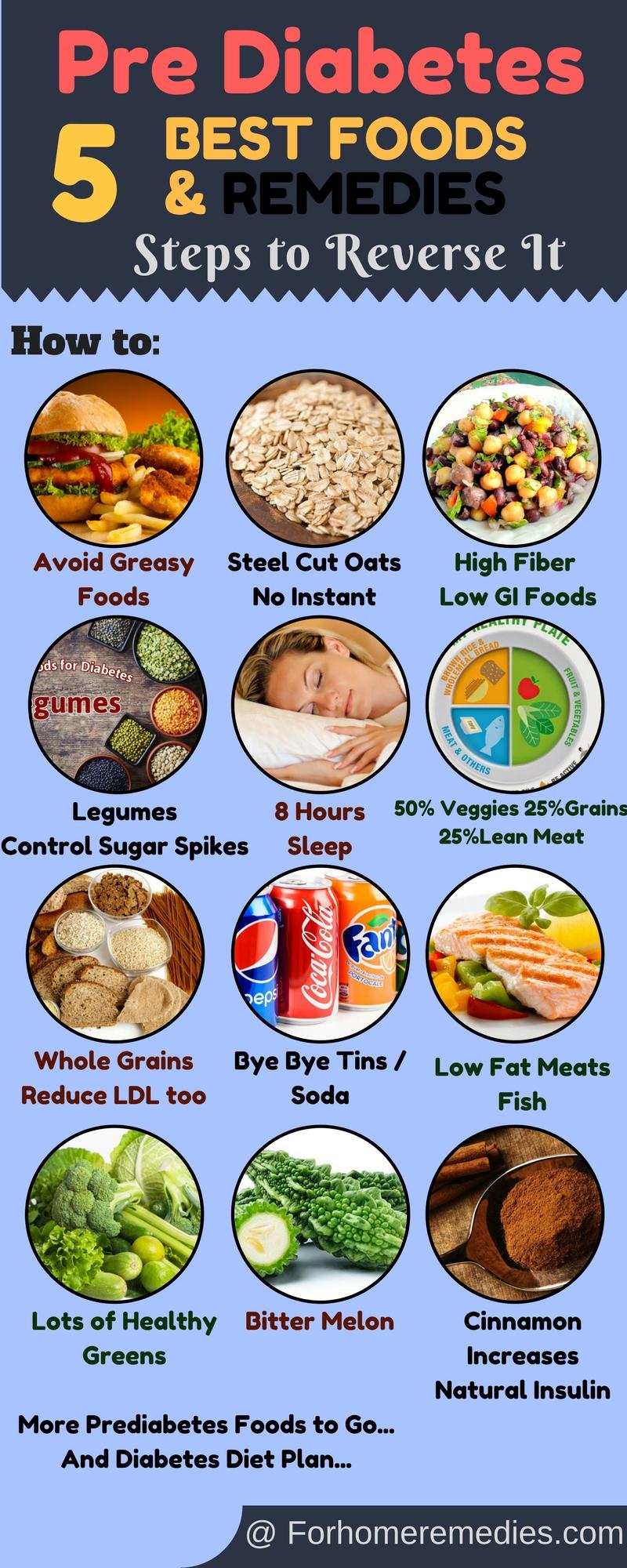 Best foods for prediabetes diet plan foods to avoid and diabetes diet plan