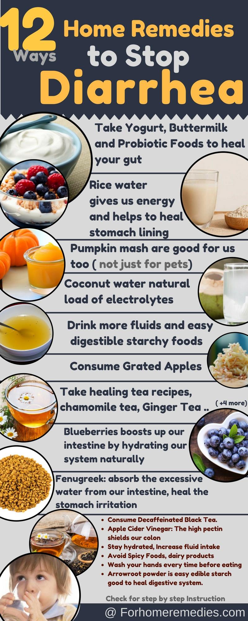 Home Remedies Diarrhea Foods To Eat