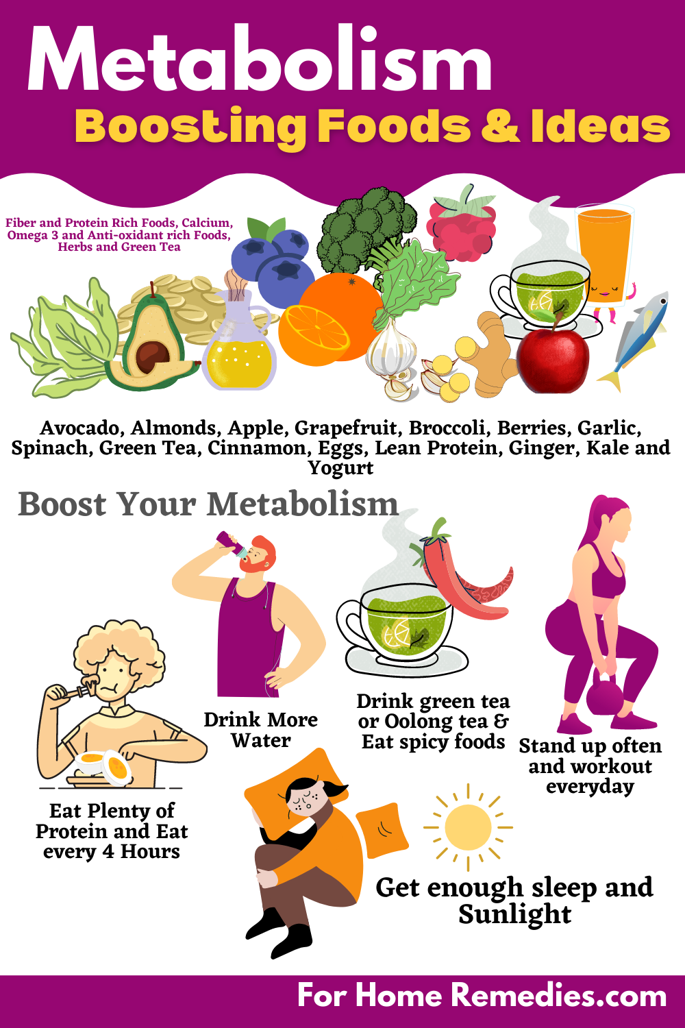 Best Foods Boost Your Metabolism and Lifestyle Changes to Increase Your Metabolism