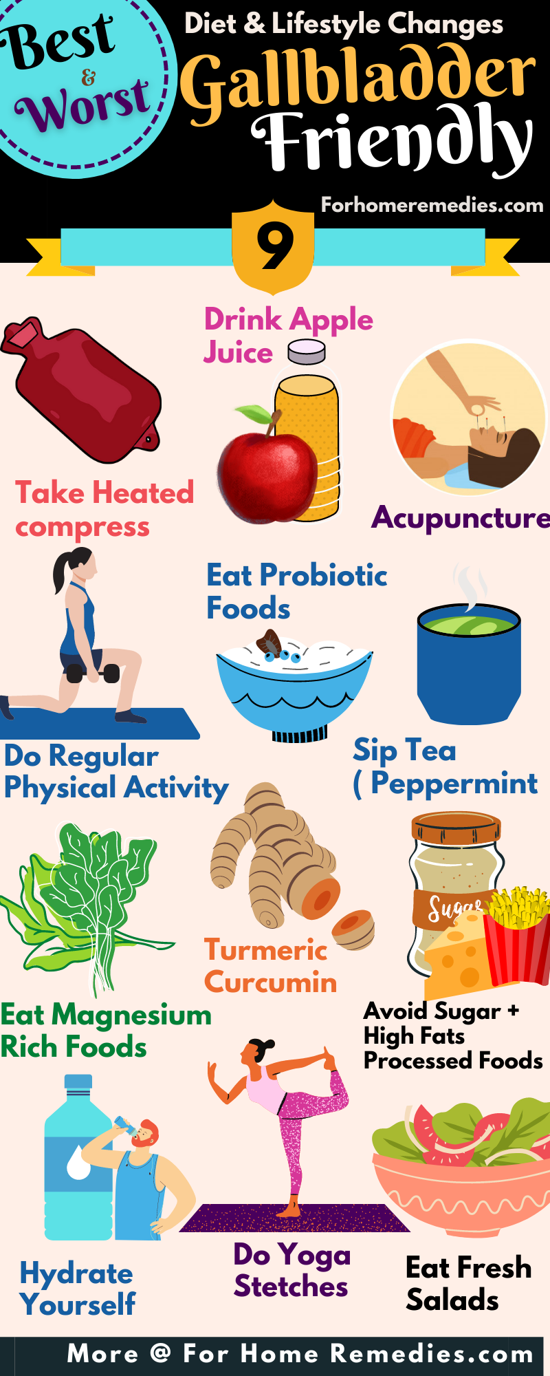 Gallbladder Friendly Diet and Best Foods for Gallstones - Lifestyle Changes & Foods to Avoid