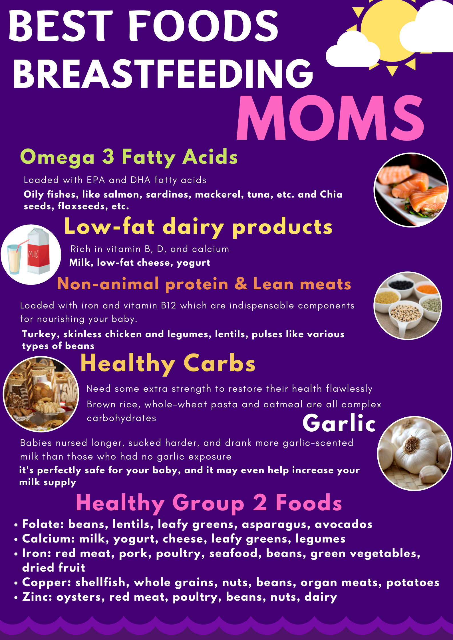Best Foods and Diet Ideas for Breastfeeding New Moms