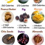 Healthy High Calorie Foods for Healthy Weight Gain