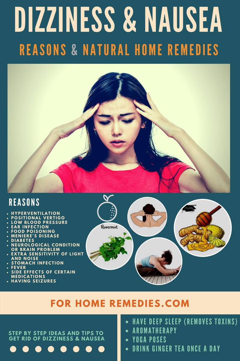 #7 Quick Tips and Reasons: Nausea and Dizziness -Vertigo ...