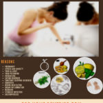 Everyday / Constant Nausea : Reasons & Natural Home Remedies
