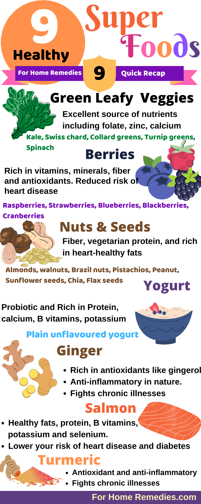 Super Foods for Healthy Life Energy and Stamina. Fights Chronic illness and Anti inflammatory