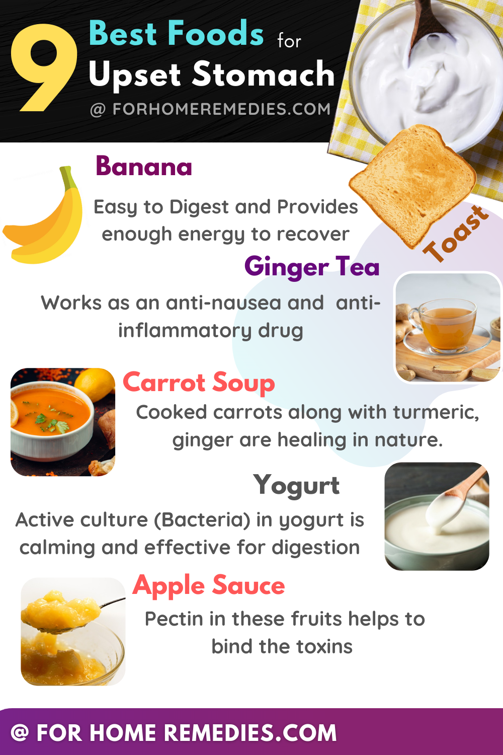 Best foods for Upset Stomach