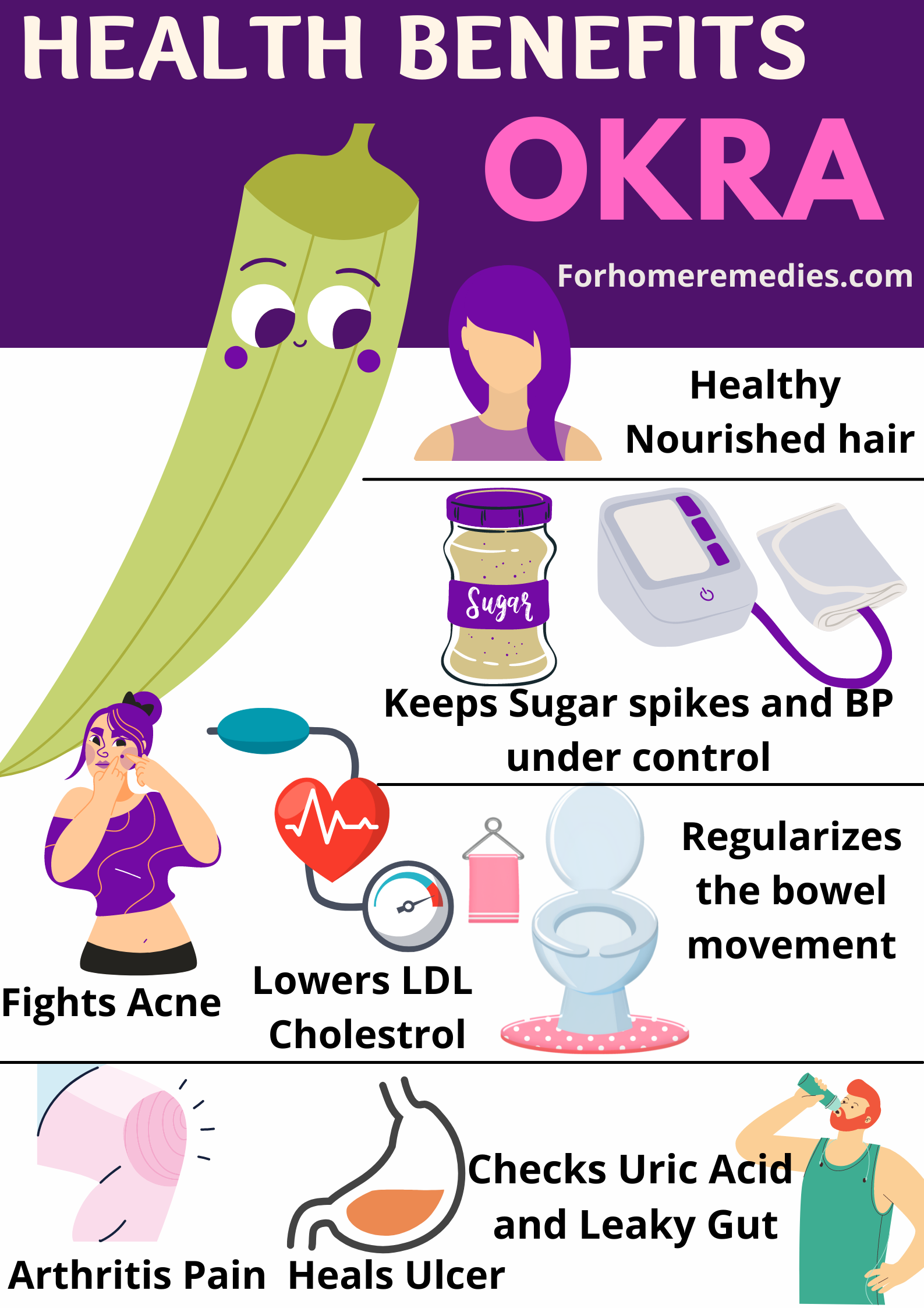 Health Benefits of Okra for Acne Ulcer Diabetes Cholesterol Kidney Stone and Hair